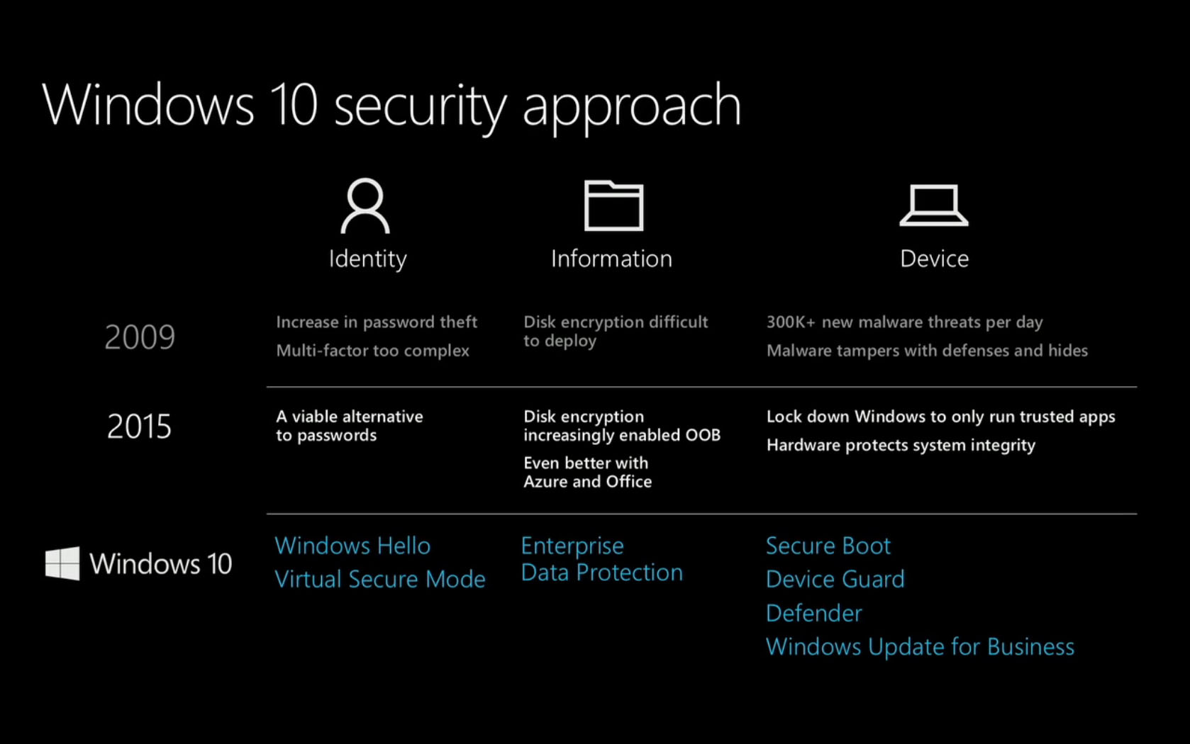 windows 10 upgrade security approach